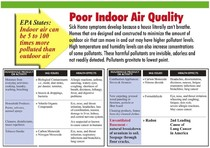 poor indoor air quality